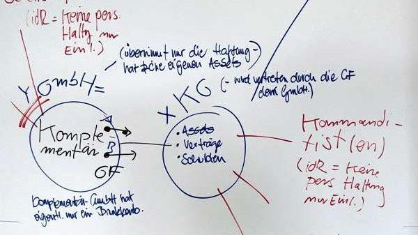 Skizze GmbH & Co. KG